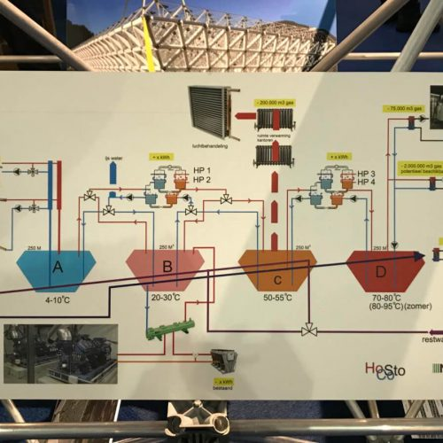 Infografic-Industriele-restwarmte-highres